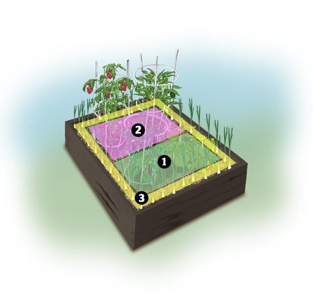 4x4-grillin-garden-zones
